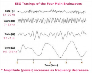 Brainwave-Traces-EEG
