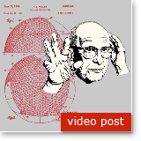 Post image for Maharishi & American futurist, Buckminster Fuller — Press conference